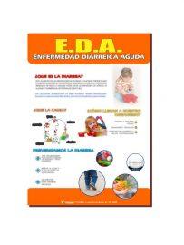 Retablos x 2 sobre Enfermedad Diarreica Aguda